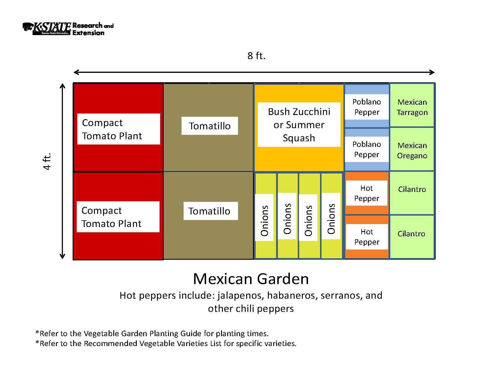 Vegetable Garden Planning Template