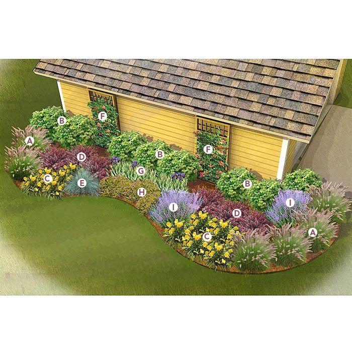 Zone 5 Flower Garden Plans