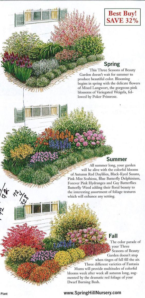 BHG Urban Garden Plans