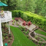 Small Yard Landscape Design Ideas